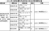 2014年天津选调生考试申论文章点评班课程安排