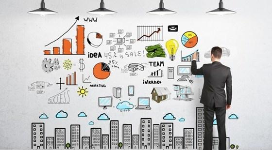 商业计划书要点解析